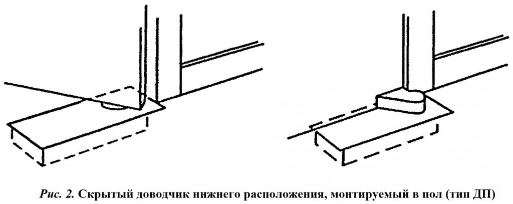 Доводчики противопожарных дверей напольные.png