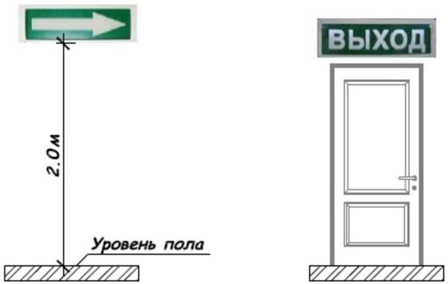 Рис. 4. Размещения светоуказателей направления движения и выхода.jpg