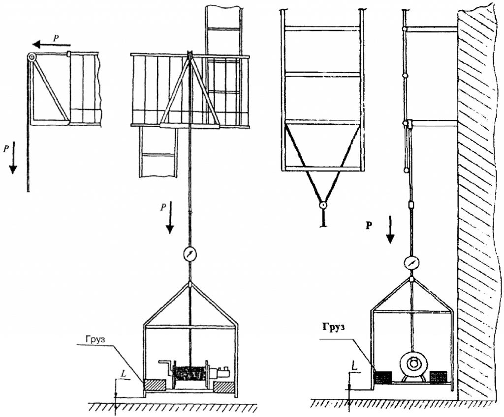 Рис. 1. Испытания на прочность ограждения площадки лестницы.png